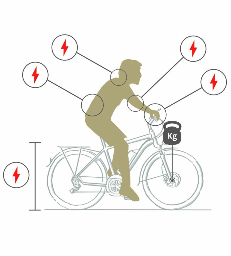 e-bike schwachstellen